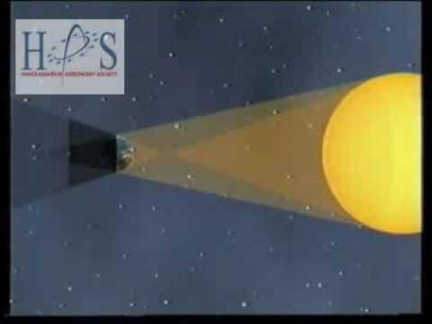 0 - Video: Bầu trời và Mặt đất - Phần 6