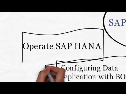SAP HANA Administration Training Videos   SAP HANA Administration Online Training