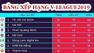 Bảng xếp hạng V-League 2019 | HAGL xếp thứ 8 | TPHCM vô địch lượt đi