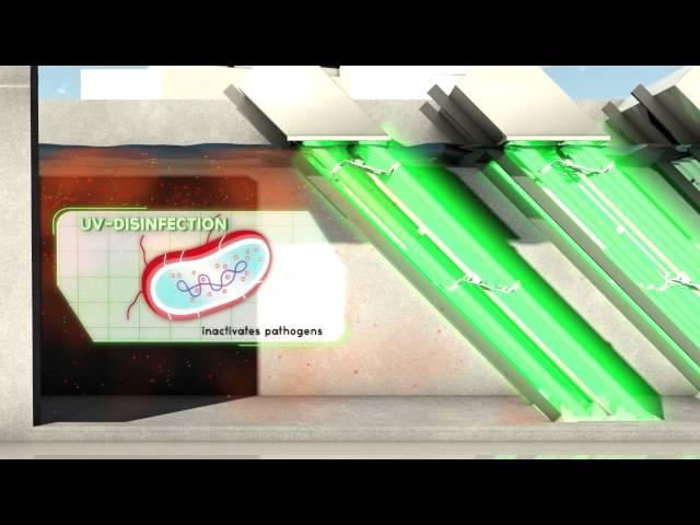 UV-aggregat-serie-Duron_1