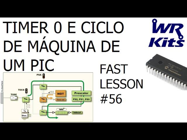 TIMER0 E CICLO DE MÁQUINA DE UM PIC | Fast Lesson #56