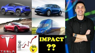 How Important is the Model Y, Pickup, Semi, and Roadster for Tesla and the Stock?