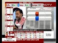 Election Results: Every Wave Is Recognised Retrospectively, Says Yogendra Yadav  - 01:02 min - News - Video