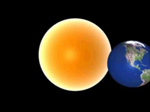 earth orbiting the sun animation - photo #49