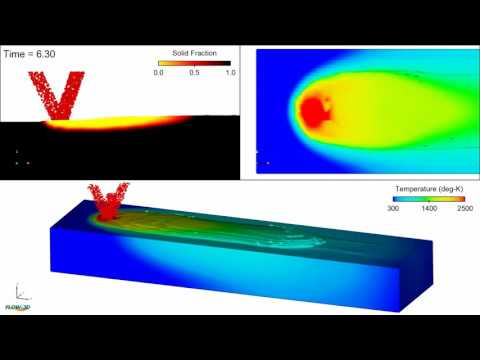 Direct Metal Deposition Simulation