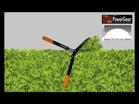 fiskars powergear getriebe heckenschere 114770 hand. Black Bedroom Furniture Sets. Home Design Ideas