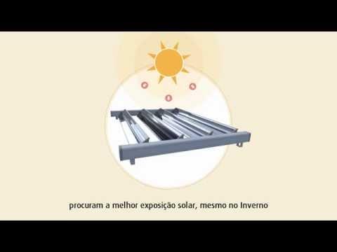 SUNAITEC - Energia Solar Inteligente!