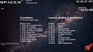 SpaceX - Launch SXM-7 mission (2nd attempt)