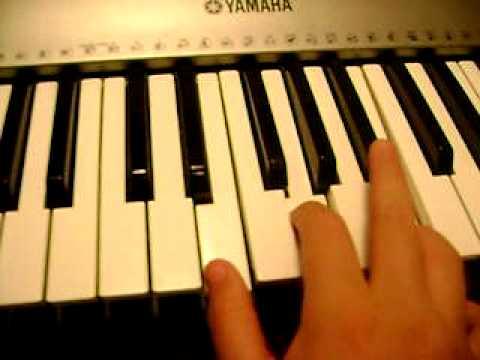 Como tocar alabanzas y coritos rapidos BASICO