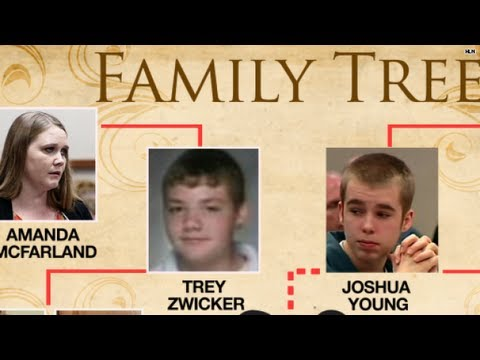 Murder Of Trey Zwicker: In His Family's Own Words - Smashpipe News Video