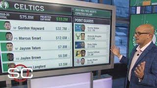 How the Celtics bring Kemba Walker to Boston   SportsCenter