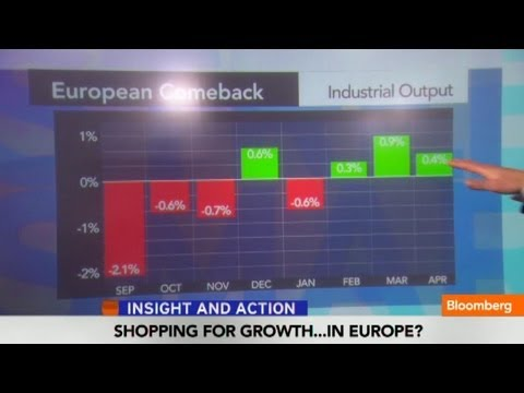 Europe's Comeback: Industrials' Promising Growth - Smashpipe News Video