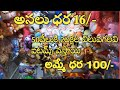 New small business ideas in telugu telugu business ideas business ideas in telugu