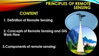Principles of Remote Sensing: Definition, Workflow and components Part-1