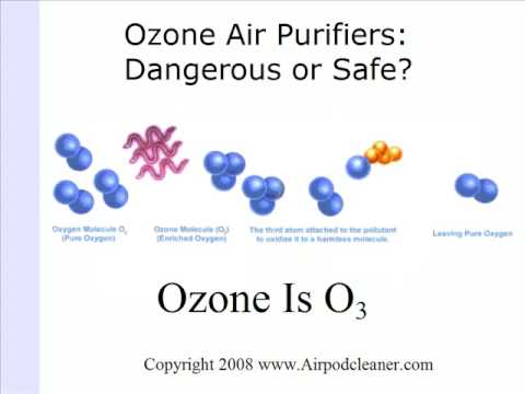 Iq Air Filters >> Air Purifier Danger: OZONE WARNING in CONSUMER REPORTS - YouTube