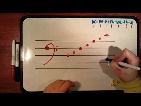 Identificar notas en clave de fa - Leer pentagrama