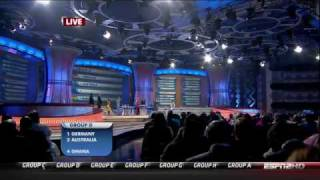 FIFA 2010 : World Cup Final Draw (Part 3/4)