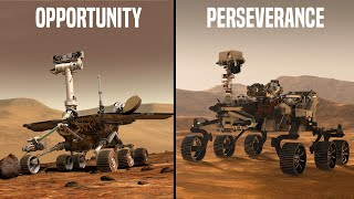 Why NASA's Mars Rovers Were Not Equipped With Solar Panels
