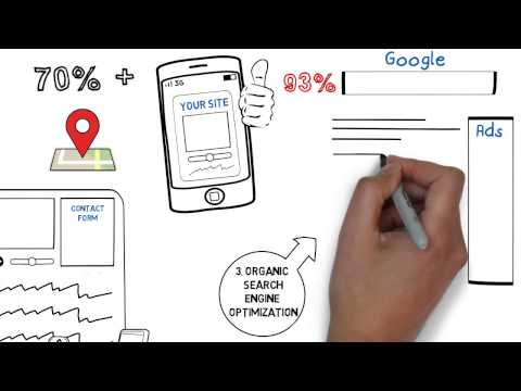 ChooseMySite Columbus, OH Web Design and SEO White Board Animation Intro Video