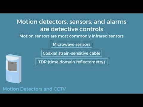 Motion Detectors and CCTV - CISSP Security Operations tutorial