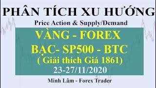 PHÂN TÍCH XU HƯỚNG VÀNG - FOREX - BẠC - SP500 - BTC 23-27/11 ( Giải thích Điểm giá 1861 )