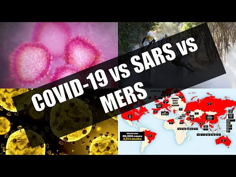 Comparison Of Novel Coronavirus To SARS CoV And MERS CoV