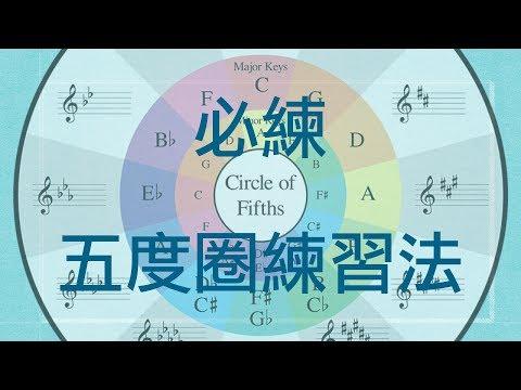 五度圈 - Circle of Fifths