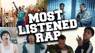 Top 100 Most Listened Rap Songs in February 2020