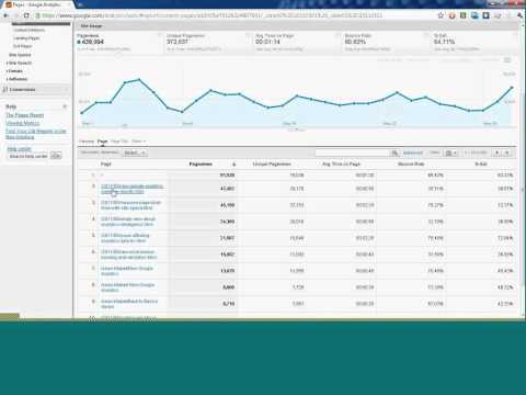 Analytics for Agencies #2 - Exciting Insights with Light Speed Analysis