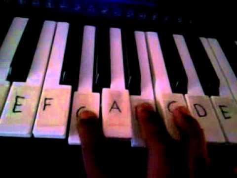 La Del MOÑO COLORADO en teclado