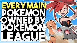 EVERY Signature Pokemon Owned By Gym Leaders, Elite Four and Champions