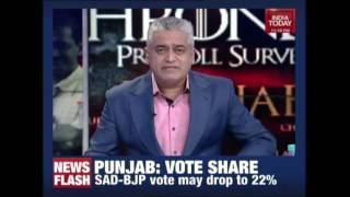 India Today, Axis Poll give huge edge to Cong, Amarinder S..