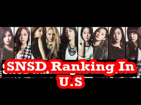 SNSD Popularity Ranking 2015 (CONFIRMED) HD