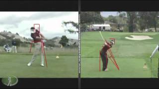 Swing Analysis:  Patrick Cantlay