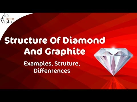 Structure Of Diamond And Graphite - YouTube