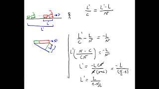 541 Electromagnetismo - Potenciales y campos - Potenciales de Liénard Wiechert