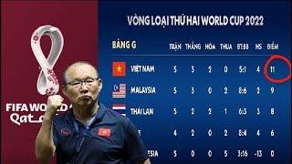 Việt Nam cần bao nhiêu điểm để tiếp tục đi tiếp vòng loại World Cup 2022