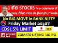 CDSL STOCK, VODAFONE IDEA STOCK, INDIABULLS STOCK, IDFC FIRST BANK STOCK