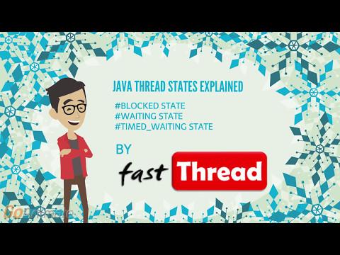 Java Thread States