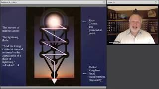 Richard Smoley - The Kabbalah: Key to Hidden Knowledge - Week 1 of 4