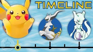 The Complete Pokemon Timeline: Where Does Lets Go Eevee & Pikachu Fit?   The Leaderboard