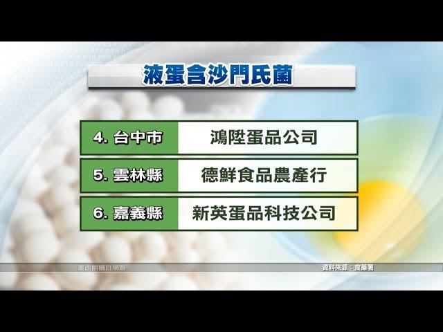 稽查全台液蛋 8項產品沙門氏菌超標