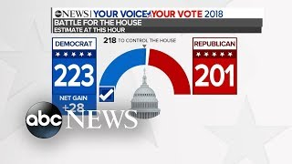 How the midterm results will affect Trump