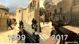 The evolution game:Counter (1999-2017)