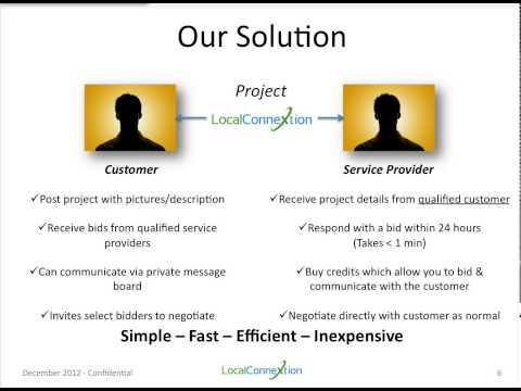 Local ConneXtion Service Providers | Why Join Local ConneXtion To Get Qualified Leads