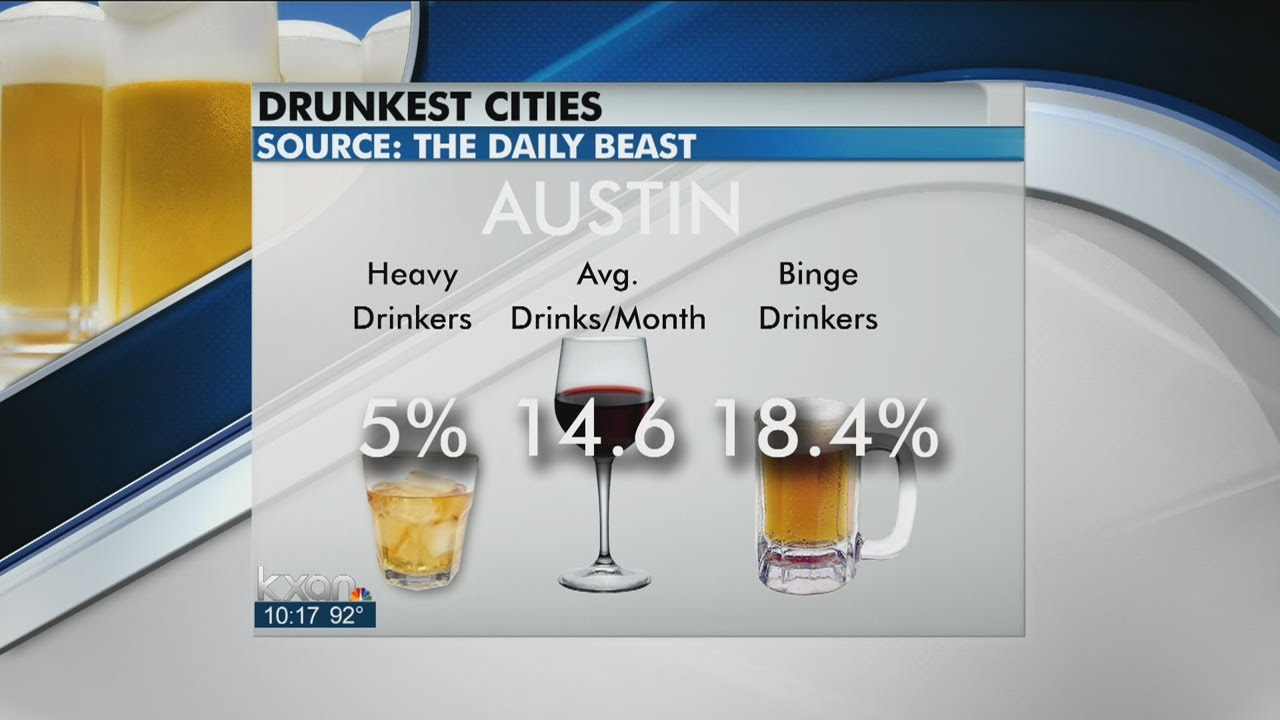 A Staggering Statistic: Austin 5th Drunkest US City - Smashpipe Entertainment