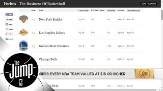 Every NBA team valued at $1B or higher   The Jump   ESPN
