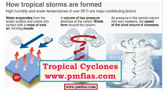 C18-Tropical Cyclones,Favourable Conditions,Origin and Development,Distribution