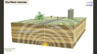 HOW A SEISMIC MOVEMENT IS PRODUCED  EARTHQUAKE WAVES SEISMOLOGY ANIMATION WELL EXPLAINED
