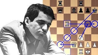 "Garry Kasparov ""sacrifices"" both bishops"